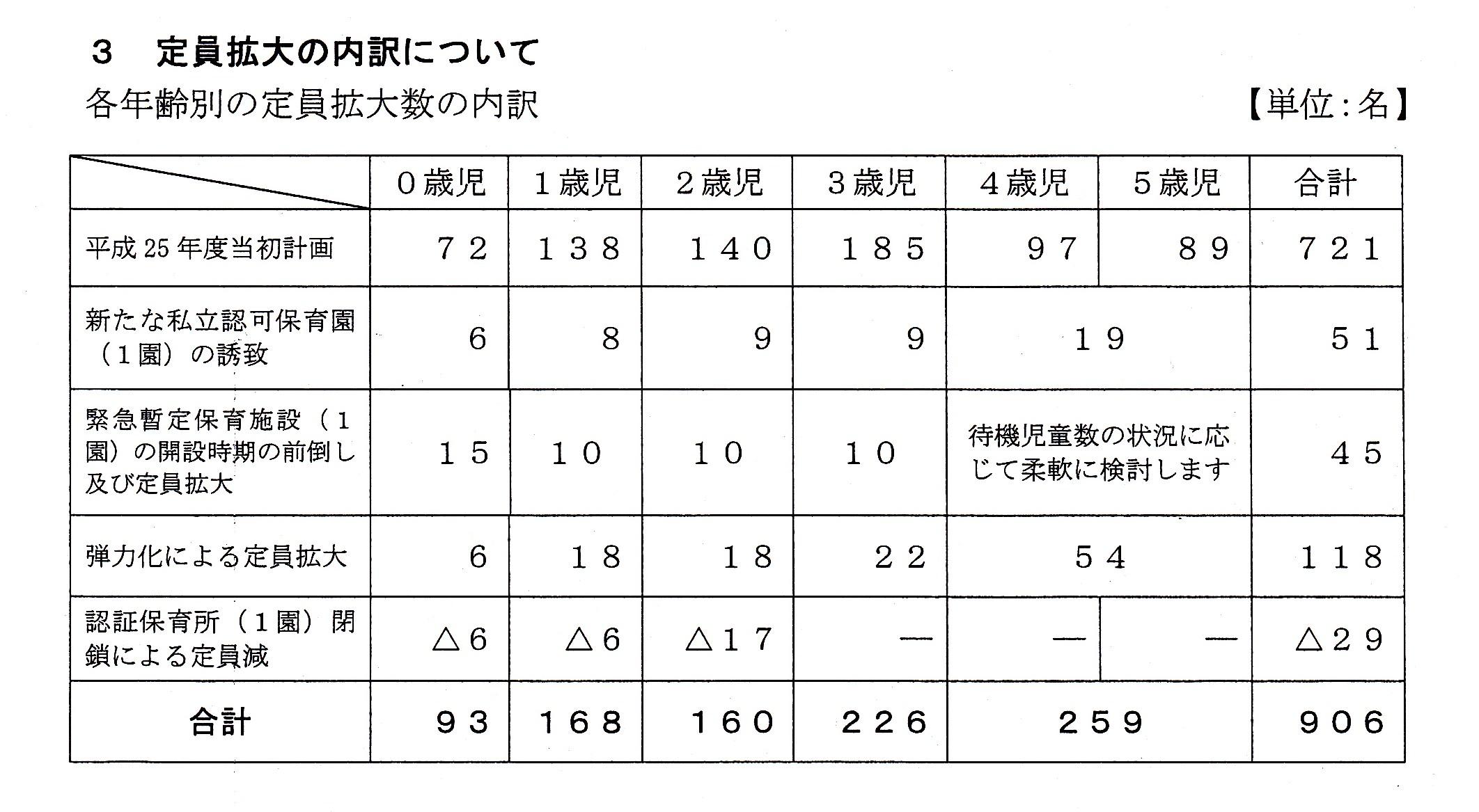 定員拡大の内訳.jpg